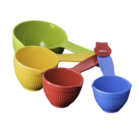 Ribbed Measuring Cups Australian Standards